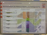 2_Vitrine08_zPoster_Wetterau-Becken_MB